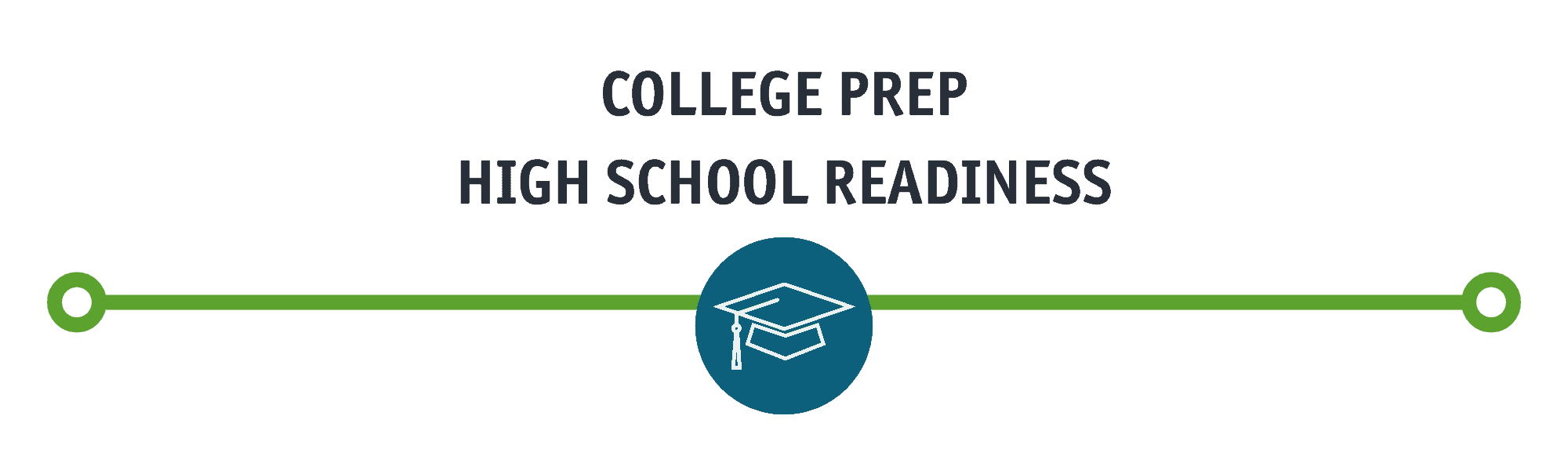 College Prep High School Readiness